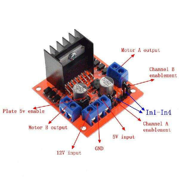 New Dual H Bridge DC Stepper Motor Drive Controller Board